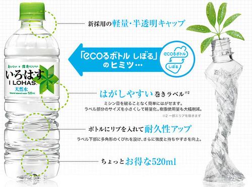 ilohas-bottle