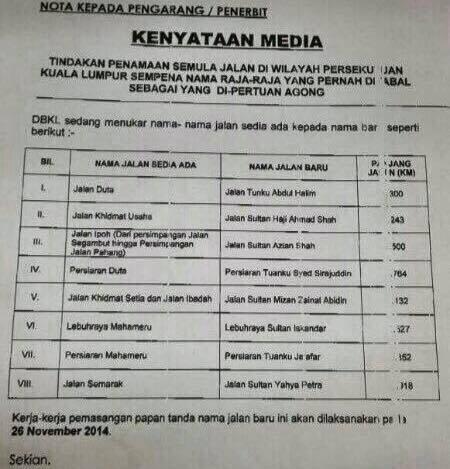 8 major roads KL renamed